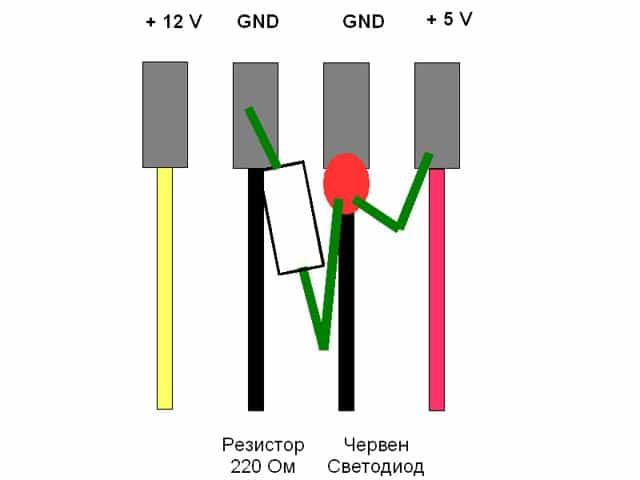 Светещи молекс конектори
